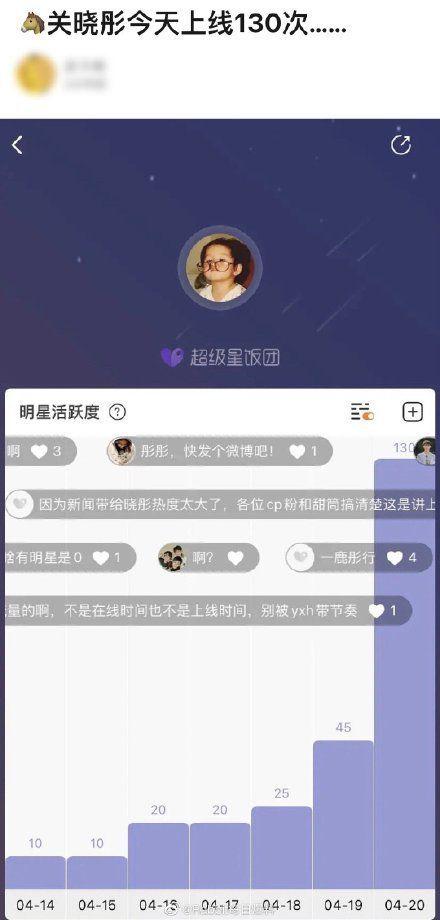 好着呢!关晓彤晒亲密合照为鹿晗庆生 破分手传闻
