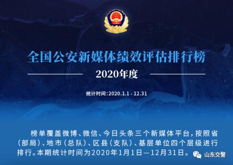 公安部发布2020年度全国公安新媒体绩效评估排行榜,山东交警头条号、微信公众号榜上有名