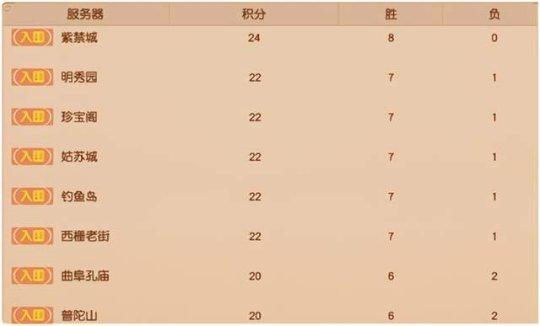 《梦幻西游》电脑版2020武神坛全明星争霸赛总决赛即将开战
