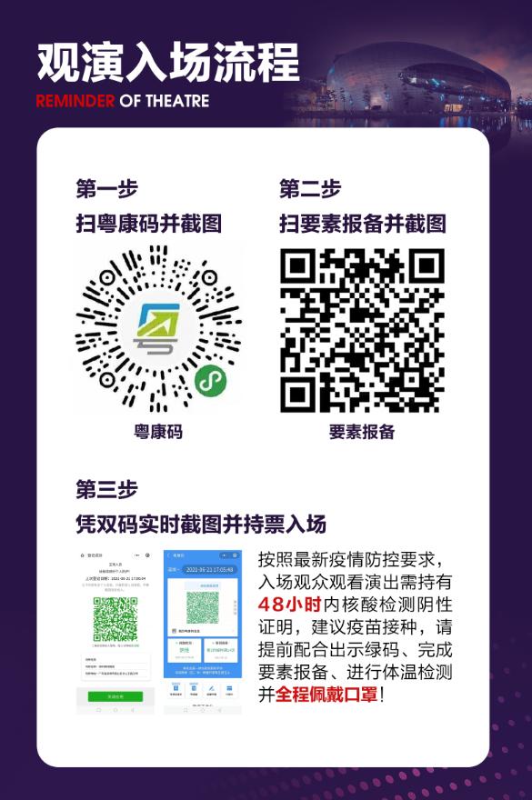 深圳保利剧院2021防疫期间观众观演入场流程