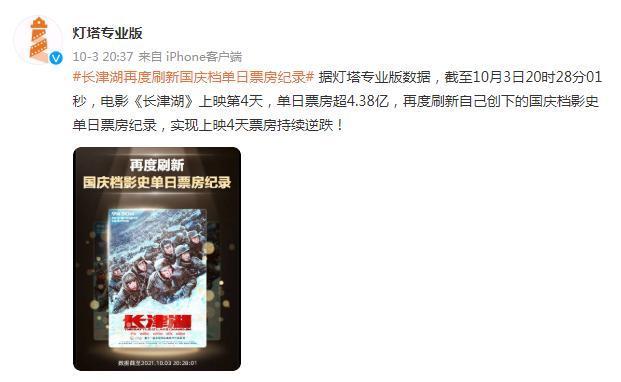 长津湖上映4天票房持续逆跌 逆跌是什么意思?