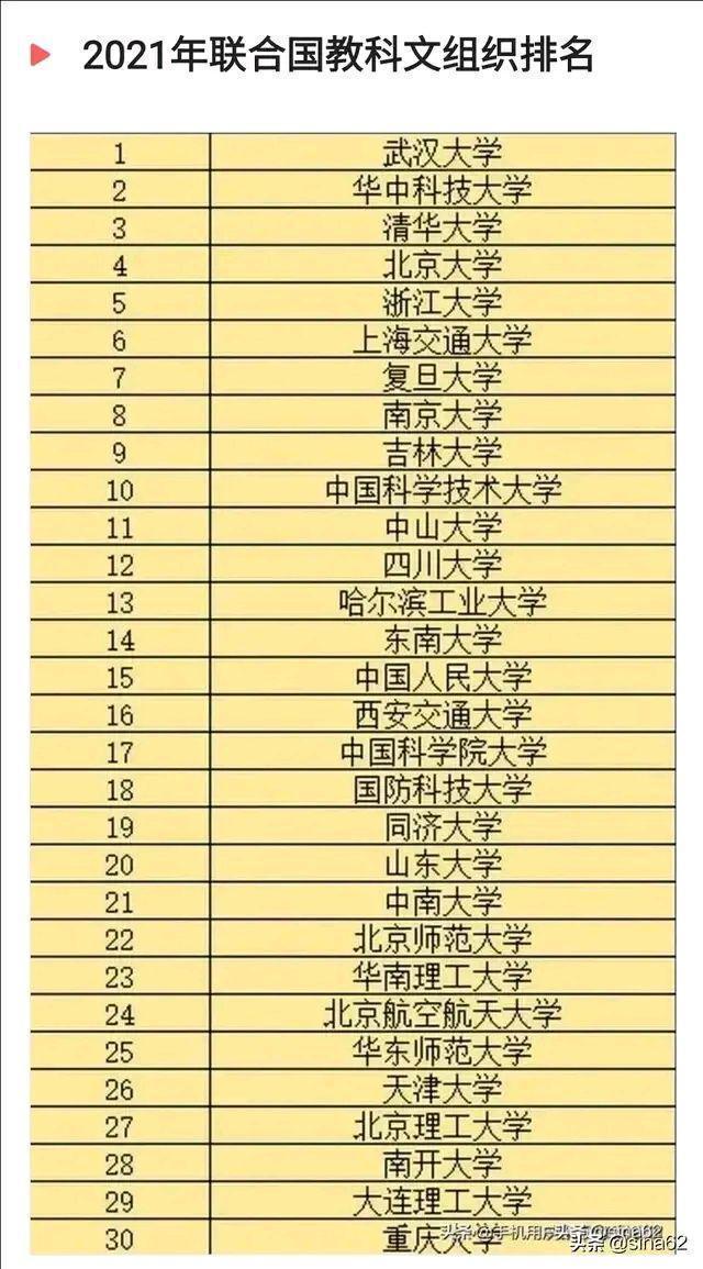 """谁在炒热""""中国高校排名榜""""?"""