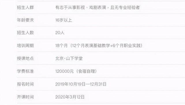 陈坤周迅舒淇当老师教表演 学费一年12万被指良心