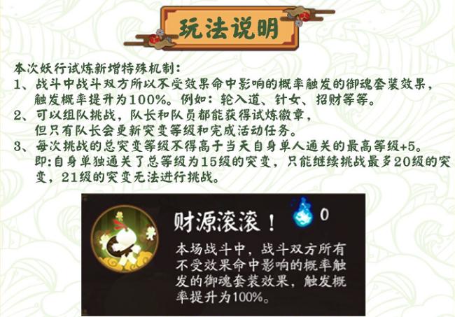 阴阳师妖行试炼最强阵容和打法推荐