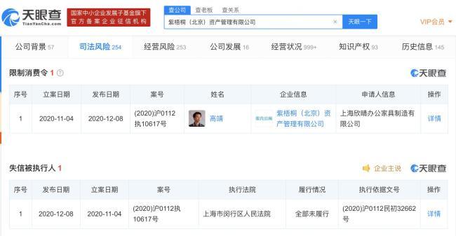 蛋壳公寓关联公司紫梧桐资产被列为失信被执行人 CEO高靖被限制消费