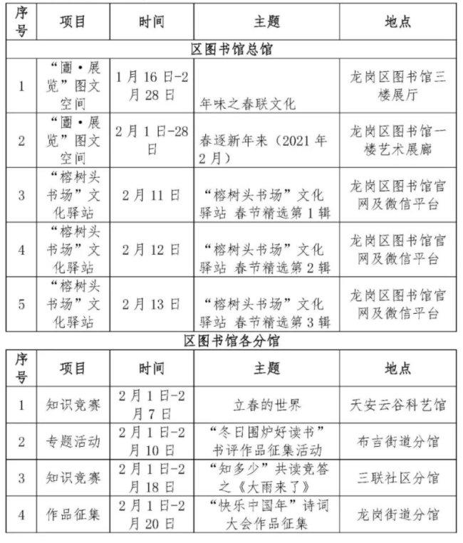 2021年春节期间深圳龙岗区图书馆活动汇总 附温馨提示