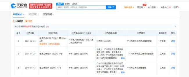 花生日记涉嫌传销案落地:被罚904万 杨仙强为第一大股东