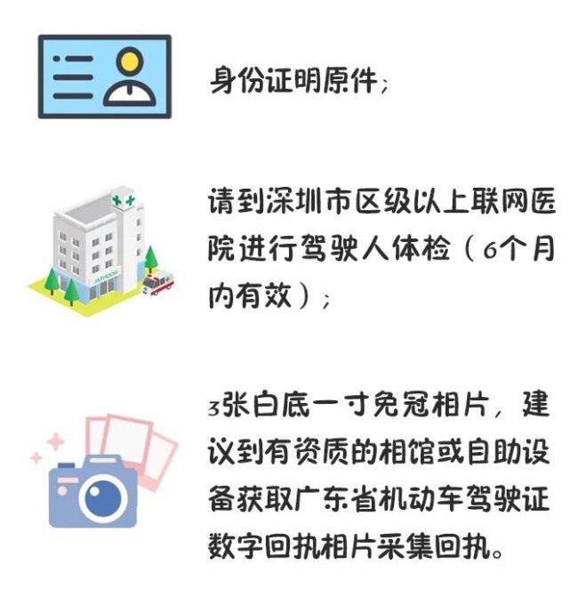2021深圳驾驶证过期换证办理流程指南介绍(附办理入口)