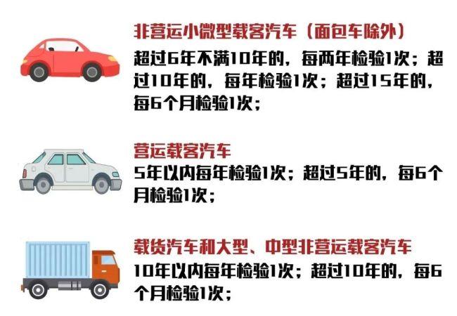 深圳机动车年审周期计算器要怎么使用?(附操作指引+入口)