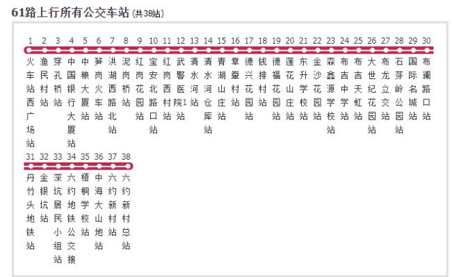 深圳公交61路票价+站点路线详情