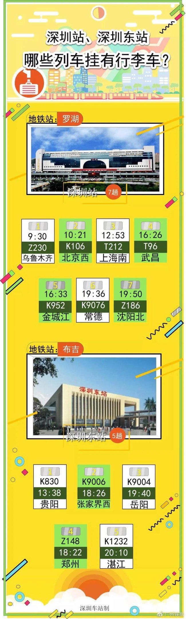 2021深圳火车托运宠物流程是什么?