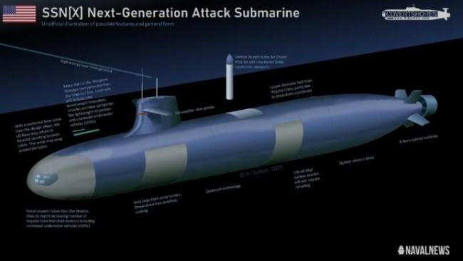 美军,要猎杀中国潜艇?