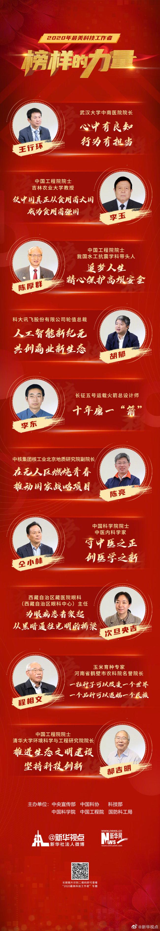 """中央宣传部 中国科协等6部门发布2020年""""最美科技工作者""""先进事迹"""