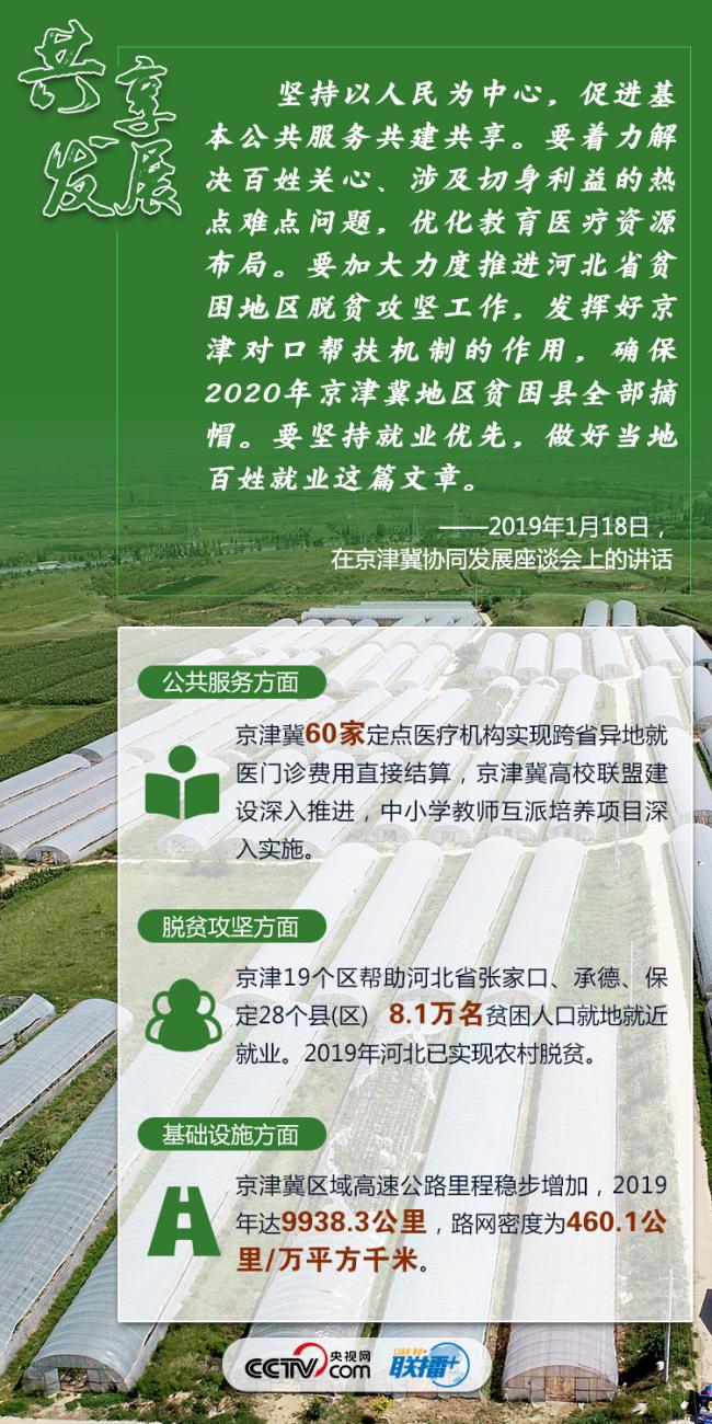 新发展理念指引 习近平支招京津冀协同发展