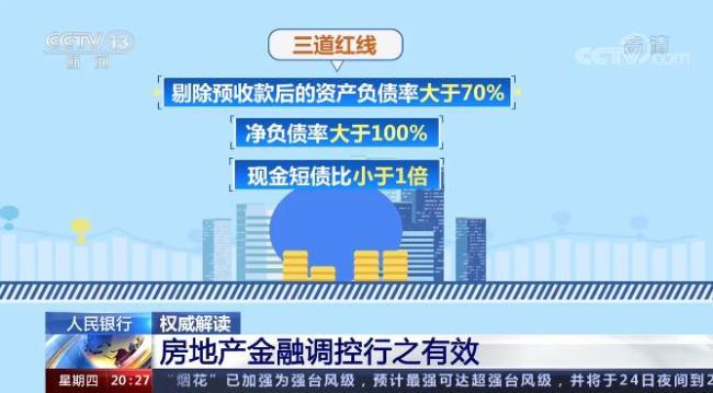 央行:房地产金融管理长效机制行之有效