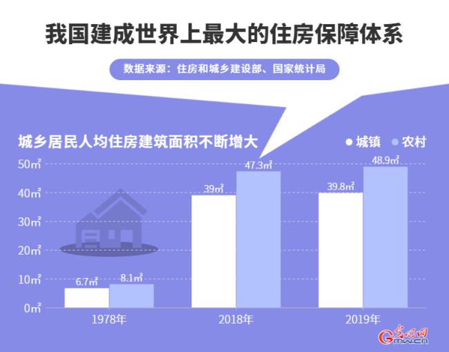 从建筑大国迈向建筑强国!2020年我国建筑业增加值占GDP比重达7.2%