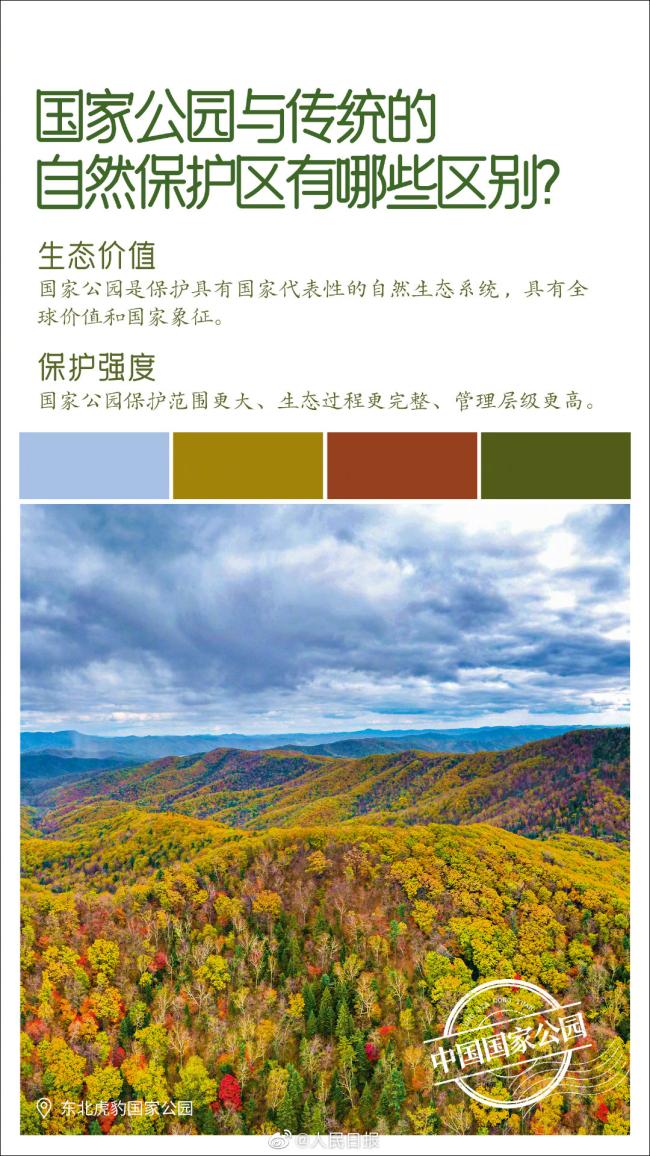第一批国家公园名单公布