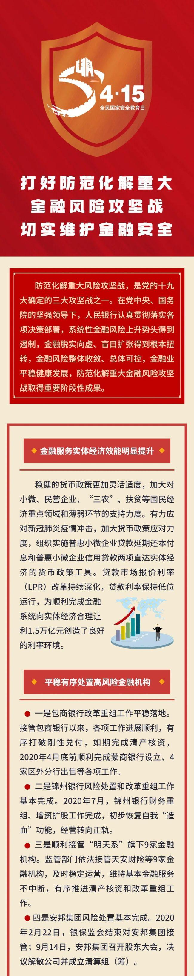 中国人民银行发文:在营P2P网贷机构全部停业,互联网资产管理、股权众筹等领域整治工作基本完成
