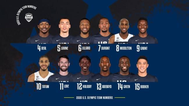 美国男篮号码公布:杜兰特7号塔图姆10号致敬科比
